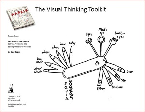 Visual Thinking Toolkit Dan Roam Back of the Napkin